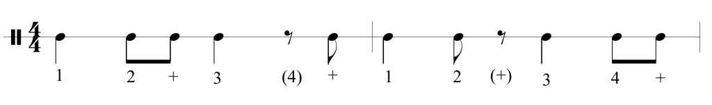 Graphic 4-2 measure counting